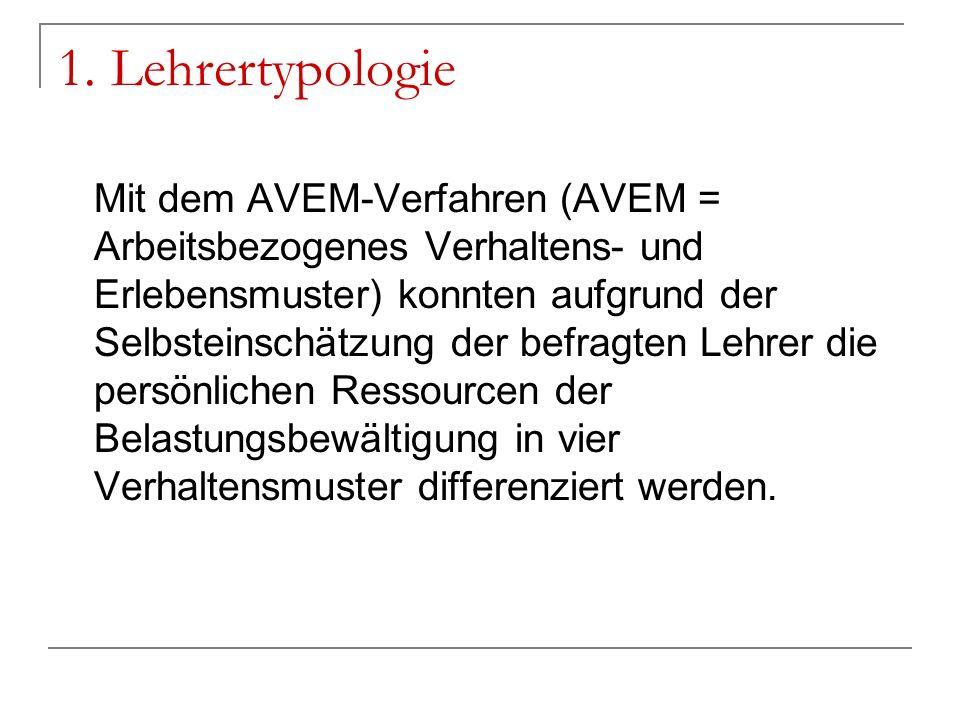 1. Lehrertypologie