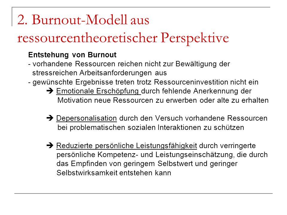 2. Burnout-Modell aus ressourcentheoretischer Perspektive