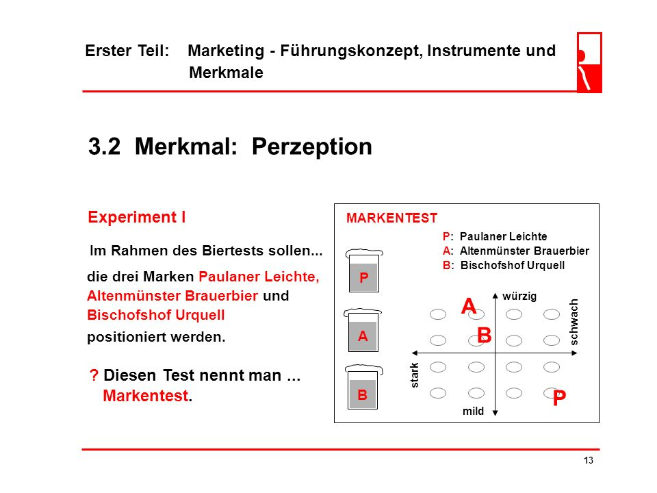 3.2 Merkmal: Perzeption A B P