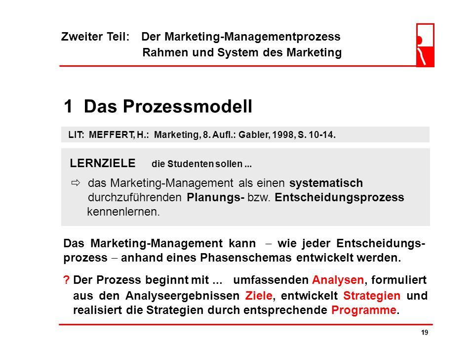 1 Das Prozessmodell Zweiter Teil: Der Marketing-Managementprozess