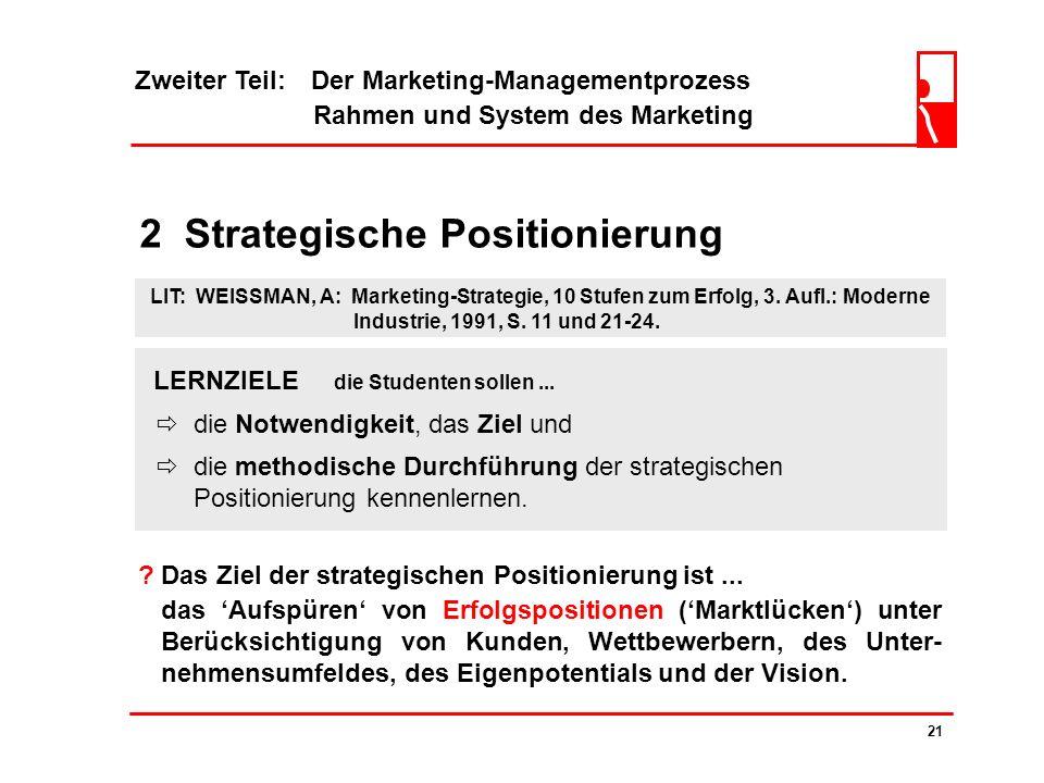 2 Strategische Positionierung