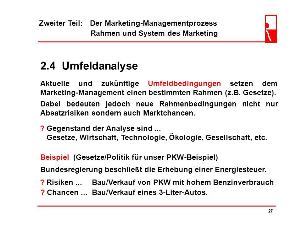 2.4 Umfeldanalyse Zweiter Teil: Der Marketing-Managementprozess