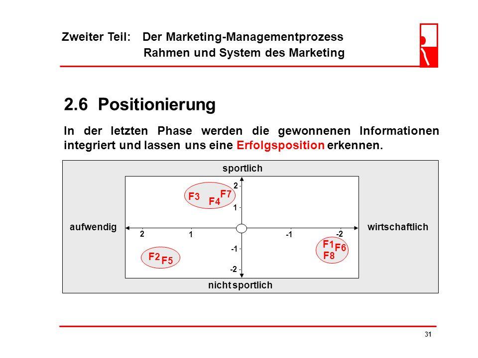 2.6 Positionierung Zweiter Teil: Der Marketing-Managementprozess