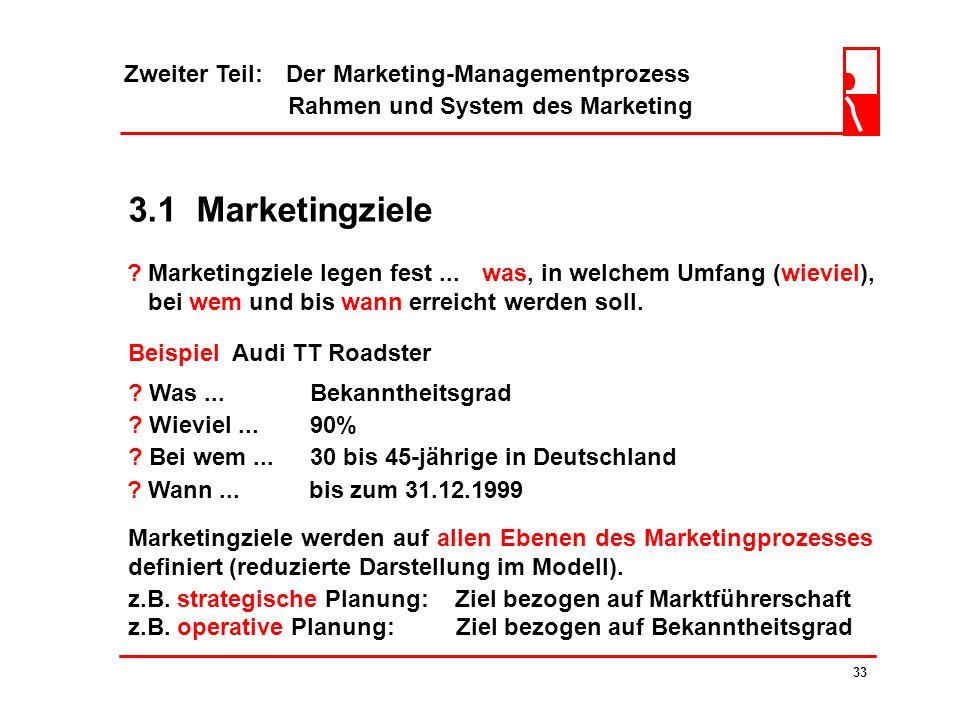 3.1 Marketingziele Zweiter Teil: Der Marketing-Managementprozess