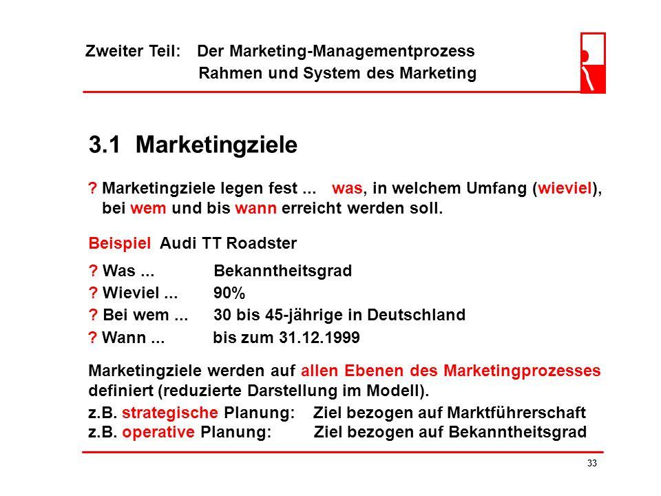 3.1 Marketingziele Zweiter Teil: Der Marketing-Managementprozess