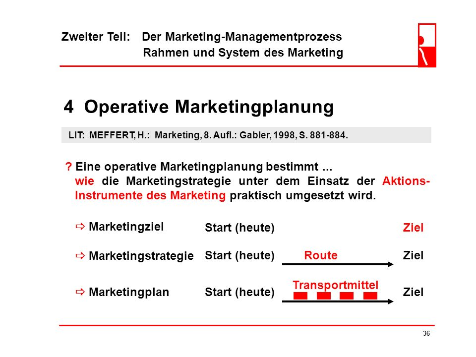 4 Operative Marketingplanung