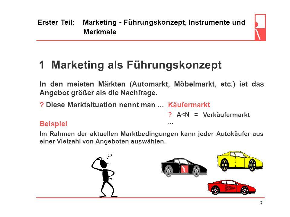 1 Marketing als Führungskonzept