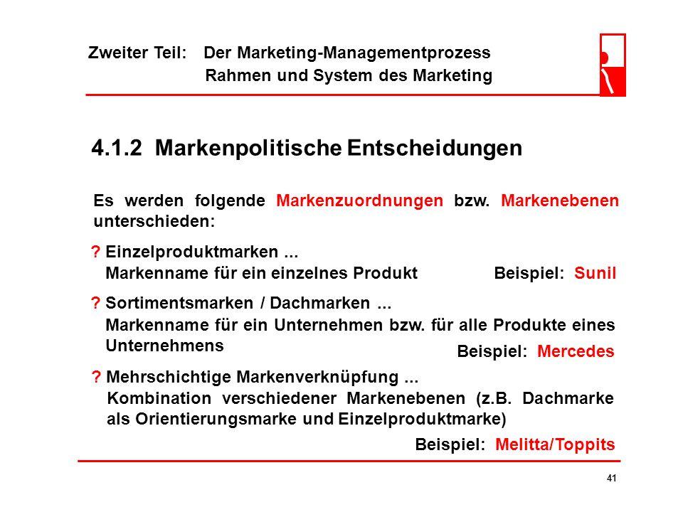 4.1.2 Markenpolitische Entscheidungen