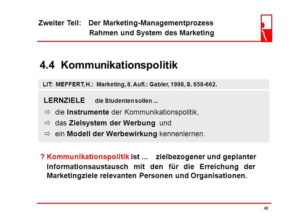 4.4 Kommunikationspolitik
