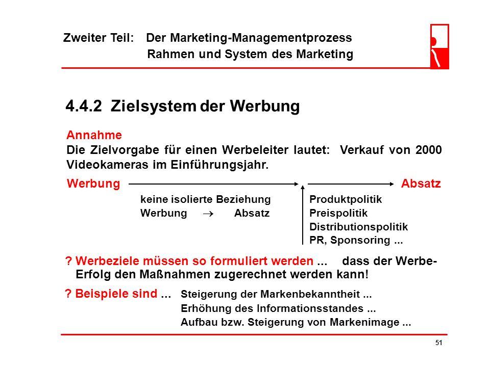 4.4.2 Zielsystem der Werbung