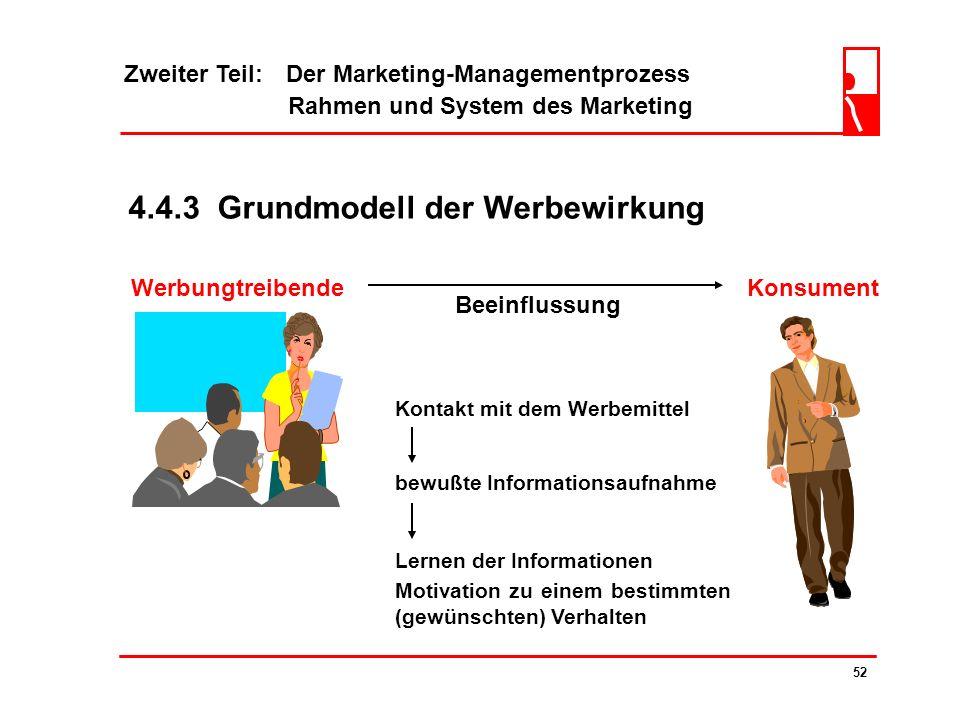 4.4.3 Grundmodell der Werbewirkung