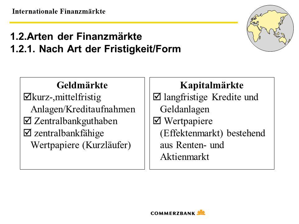 1.2.Arten der Finanzmärkte 1.2.1. Nach Art der Fristigkeit/Form
