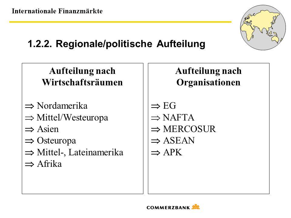 1.2.2. Regionale/politische Aufteilung