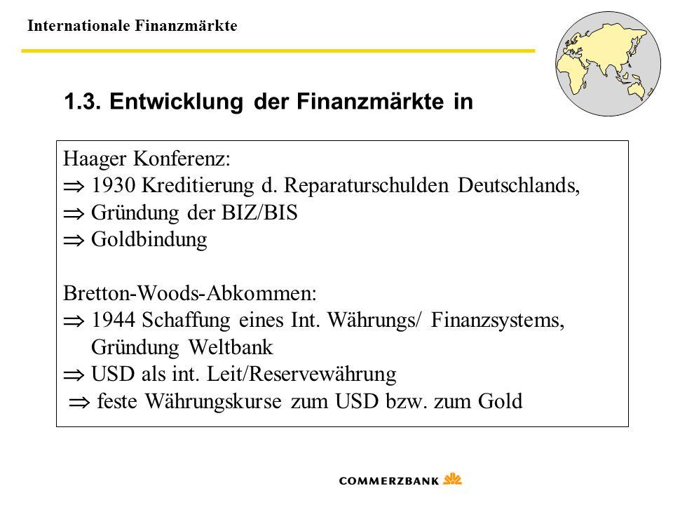 1.3. Entwicklung der Finanzmärkte in