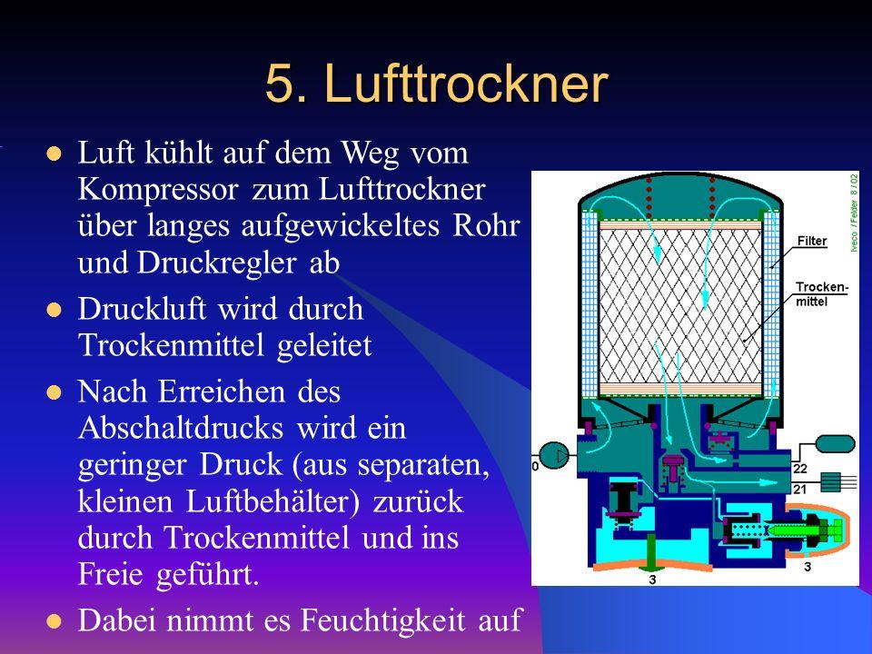 5. Lufttrockner Luft kühlt auf dem Weg vom Kompressor zum Lufttrockner über langes aufgewickeltes Rohr und Druckregler ab.