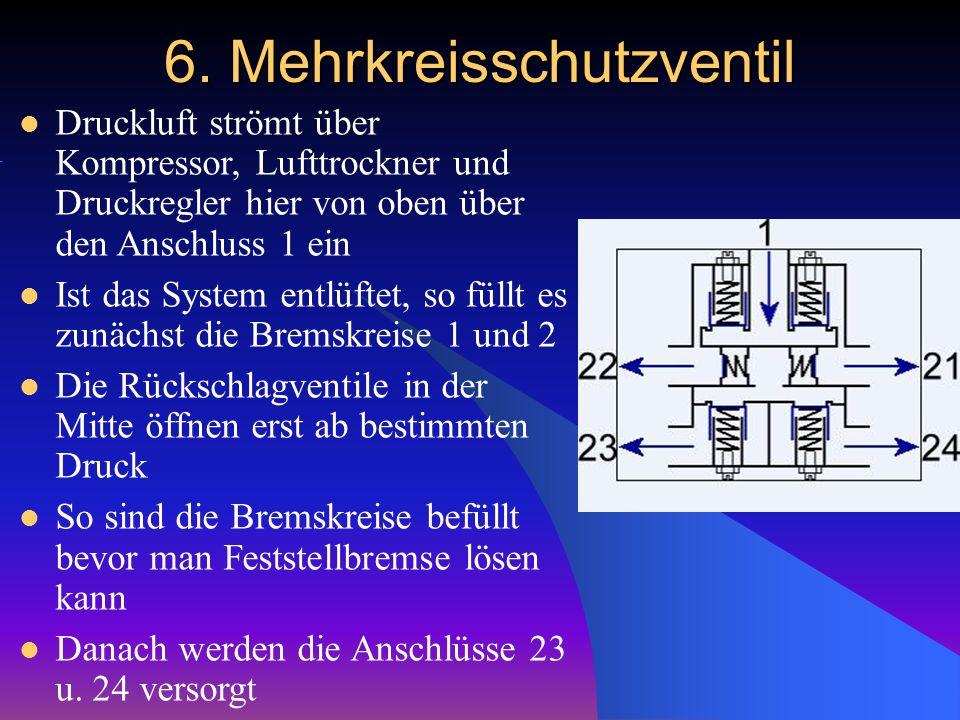 6. Mehrkreisschutzventil