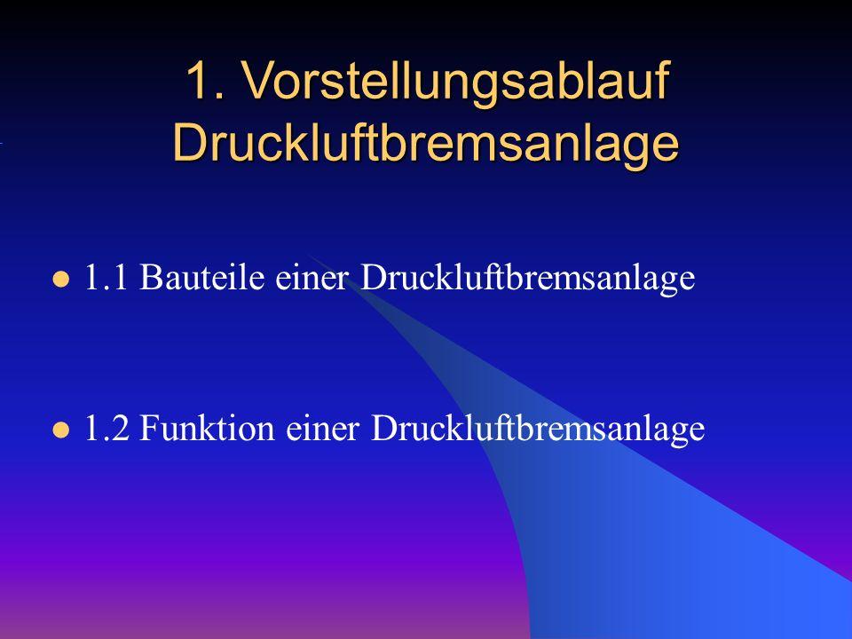1. Vorstellungsablauf Druckluftbremsanlage