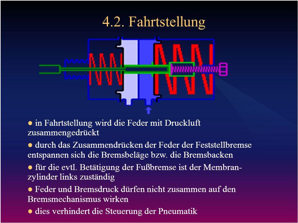 4.2. Fahrtstellung in Fahrtstellung wird die Feder mit Druckluft zusammengedrückt.