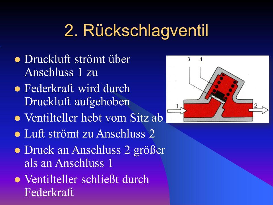 2. Rückschlagventil Druckluft strömt über Anschluss 1 zu