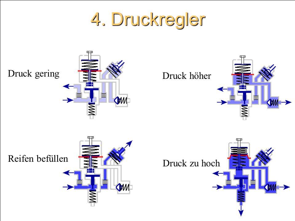 4. Druckregler Druck gering Druck höher Reifen befüllen Druck zu hoch