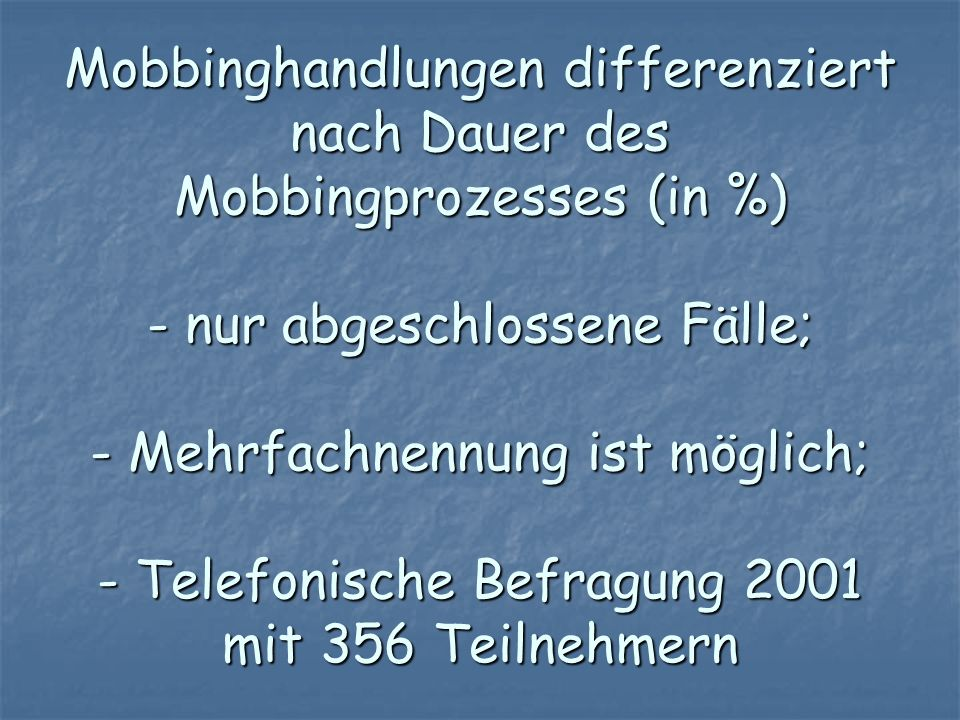 Mobbinghandlungen differenziert nach Dauer des Mobbingprozesses (in %) - nur abgeschlossene Fälle; - Mehrfachnennung ist möglich; - Telefonische Befragung 2001 mit 356 Teilnehmern