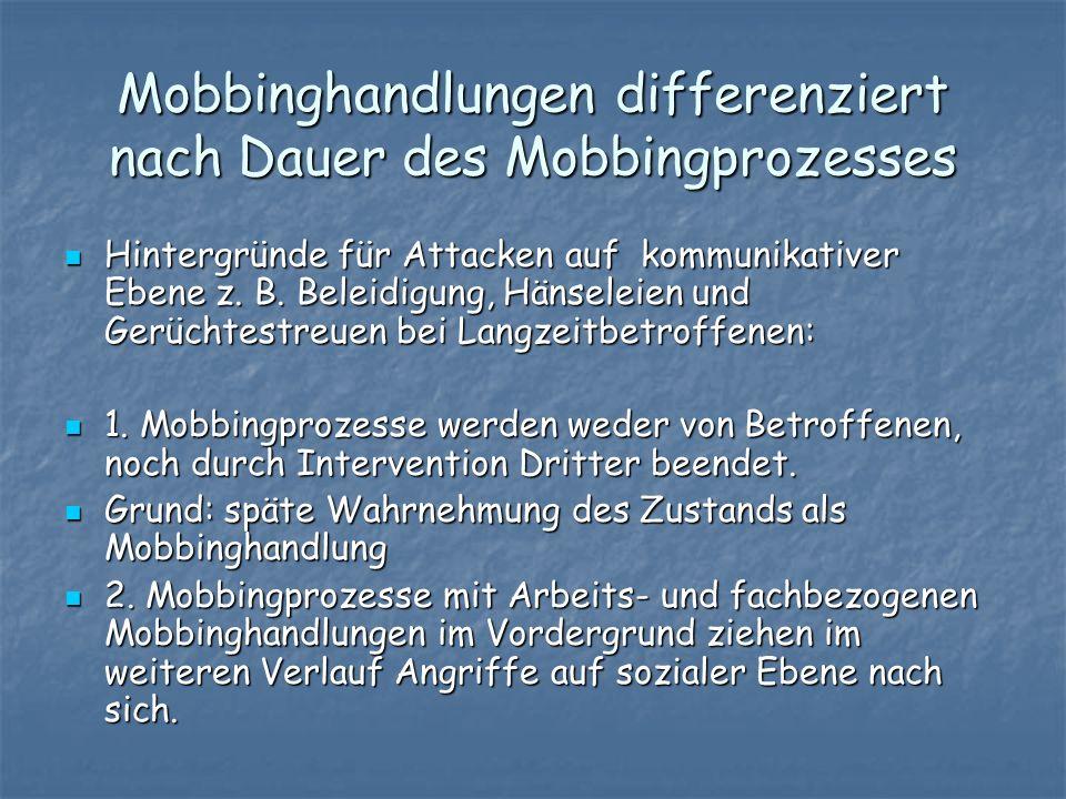 Mobbinghandlungen differenziert nach Dauer des Mobbingprozesses