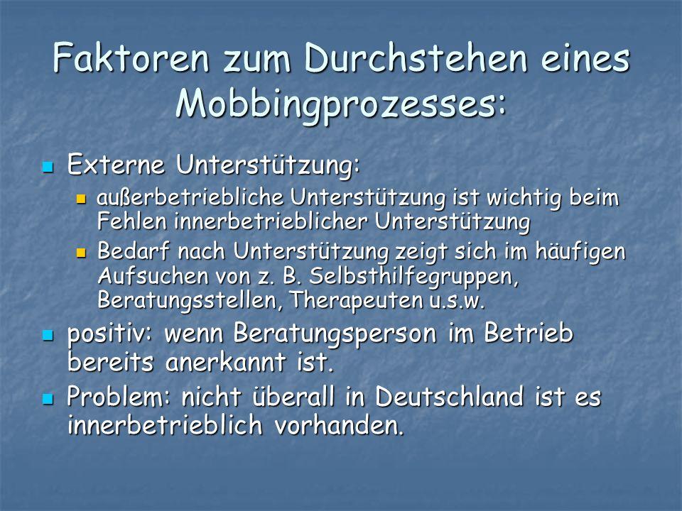 Faktoren zum Durchstehen eines Mobbingprozesses: