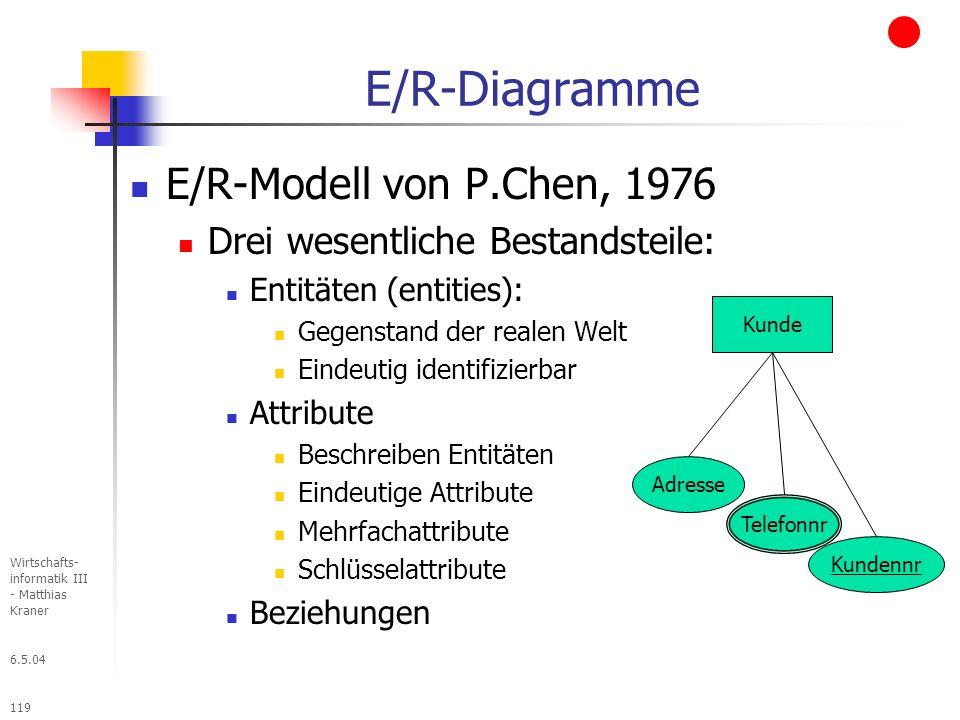 E/R-Diagramme E/R-Modell von P.Chen, 1976