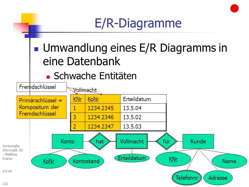 E/R-Diagramme Umwandlung eines E/R Diagramms in eine Datenbank