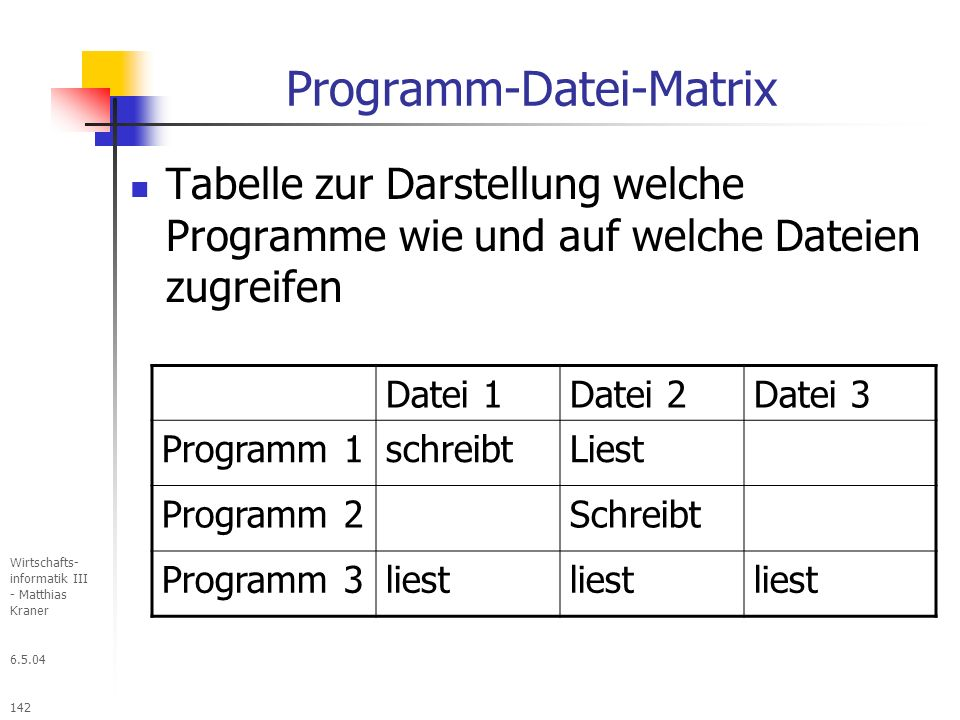 Programm-Datei-Matrix