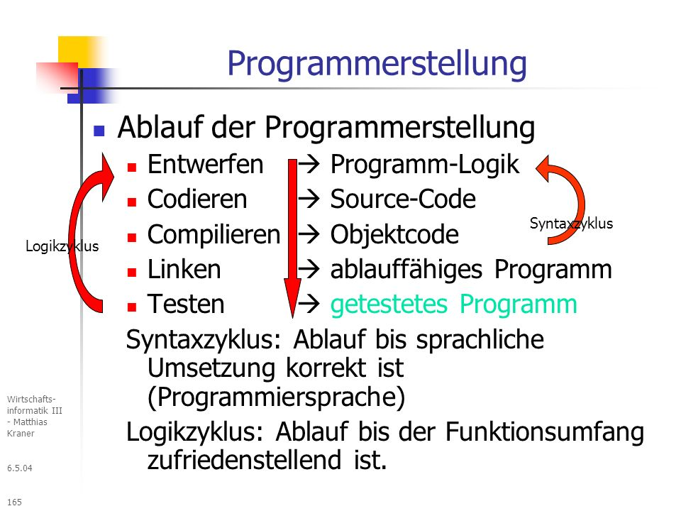 Programmerstellung Ablauf der Programmerstellung