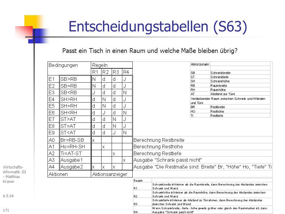 Entscheidungstabellen (S63)