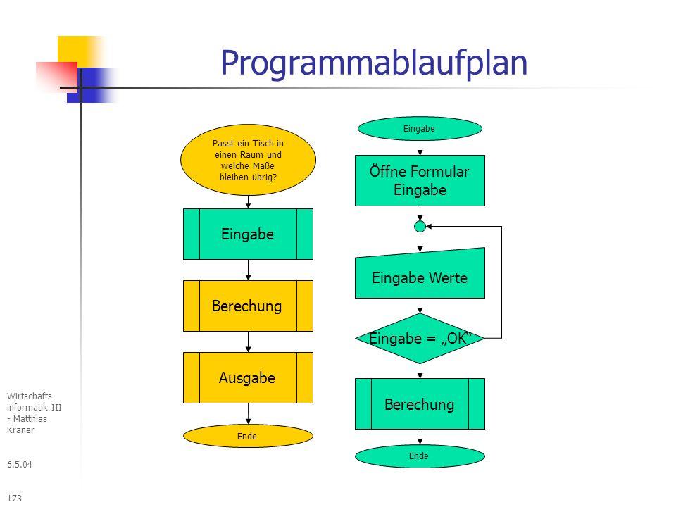 Programmablaufplan Öffne Formular Eingabe Eingabe Eingabe Werte