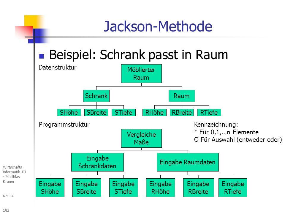 Jackson-Methode Beispiel: Schrank passt in Raum Datenstruktur