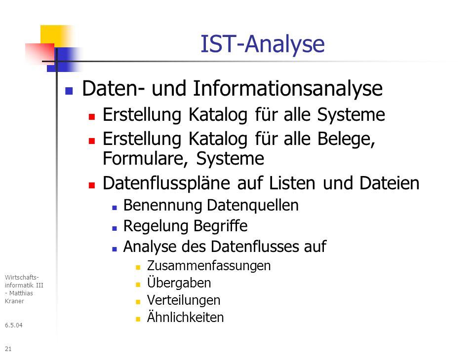 IST-Analyse Daten- und Informationsanalyse
