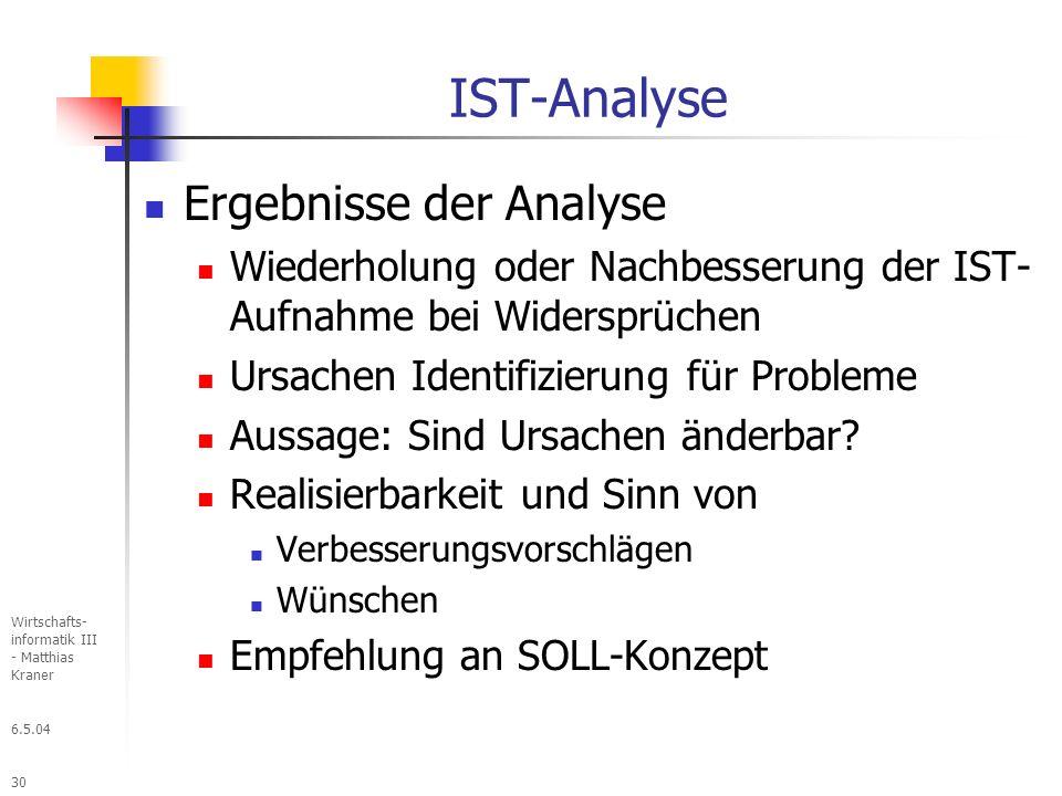 IST-Analyse Ergebnisse der Analyse