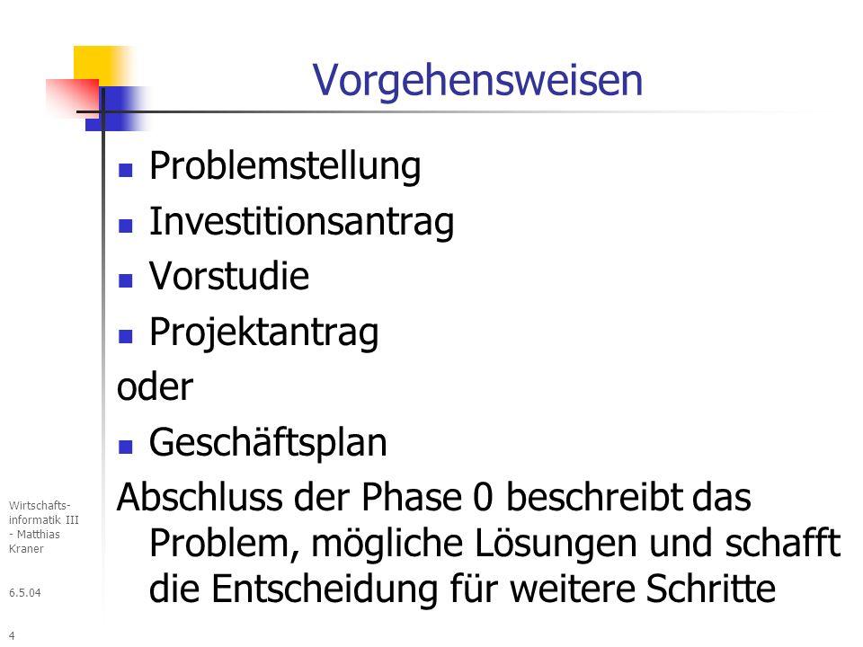 Vorgehensweisen Problemstellung Investitionsantrag Vorstudie