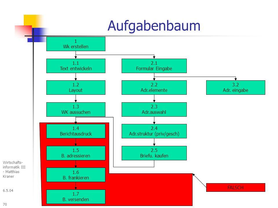 Adr.struktur (priv/gesch)