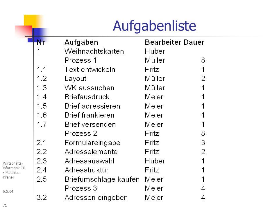 Aufgabenliste Wirtschafts- informatik III - Matthias Kraner 6.5.04