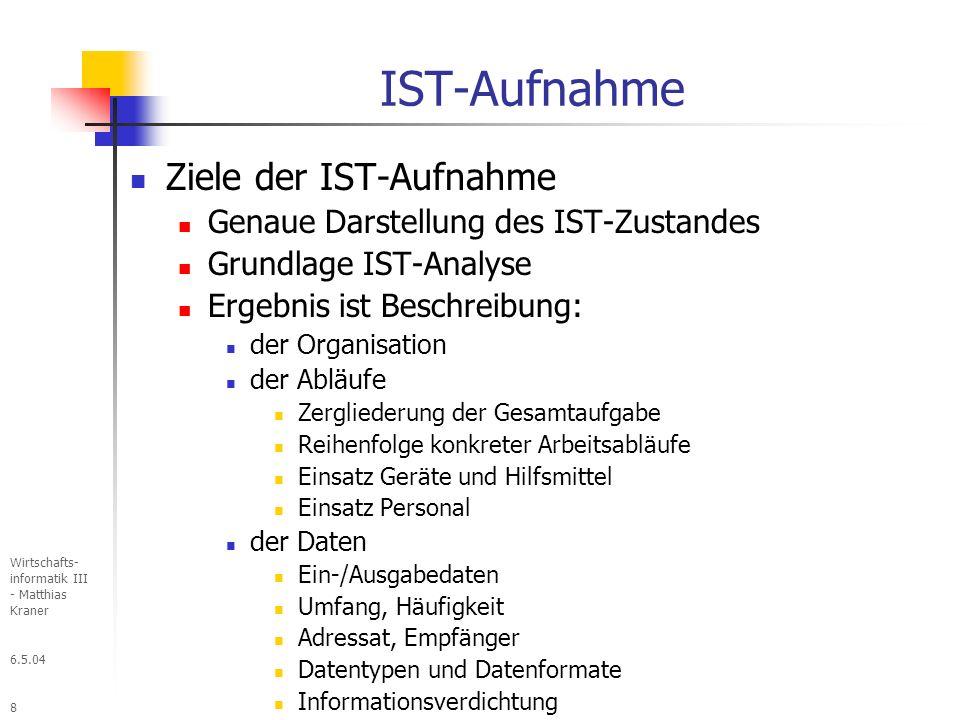 IST-Aufnahme Ziele der IST-Aufnahme