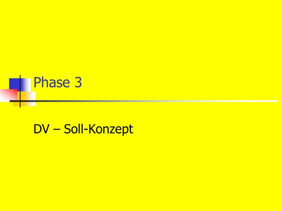 Phase 3 DV – Soll-Konzept