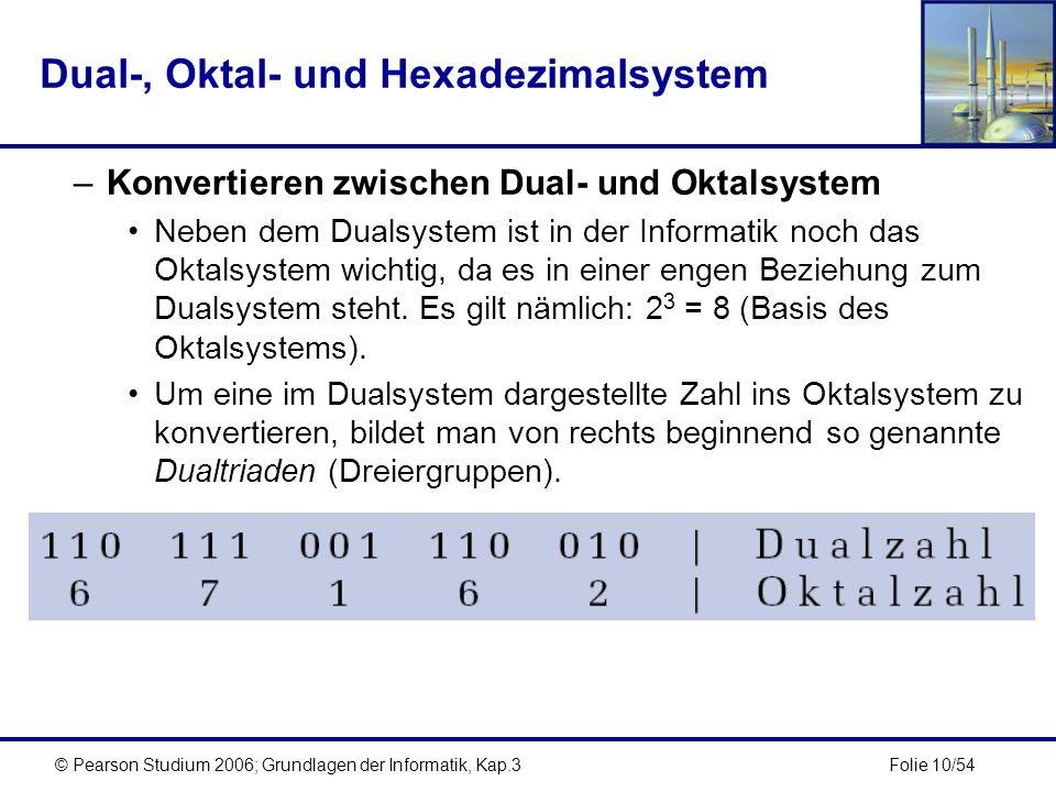 Dual-, Oktal- und Hexadezimalsystem