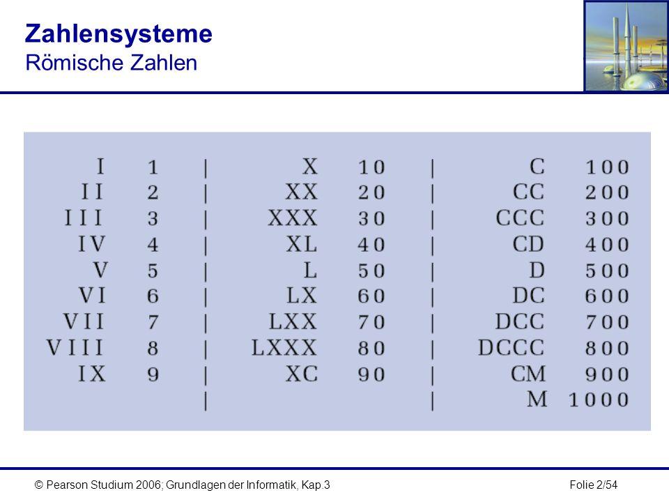 Zahlensysteme Römische Zahlen