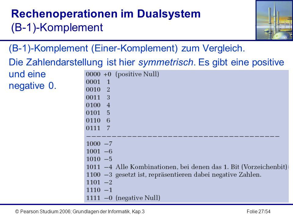Rechenoperationen im Dualsystem (B-1)-Komplement
