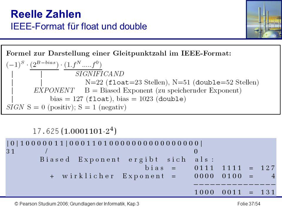 Reelle Zahlen IEEE-Format für float und double