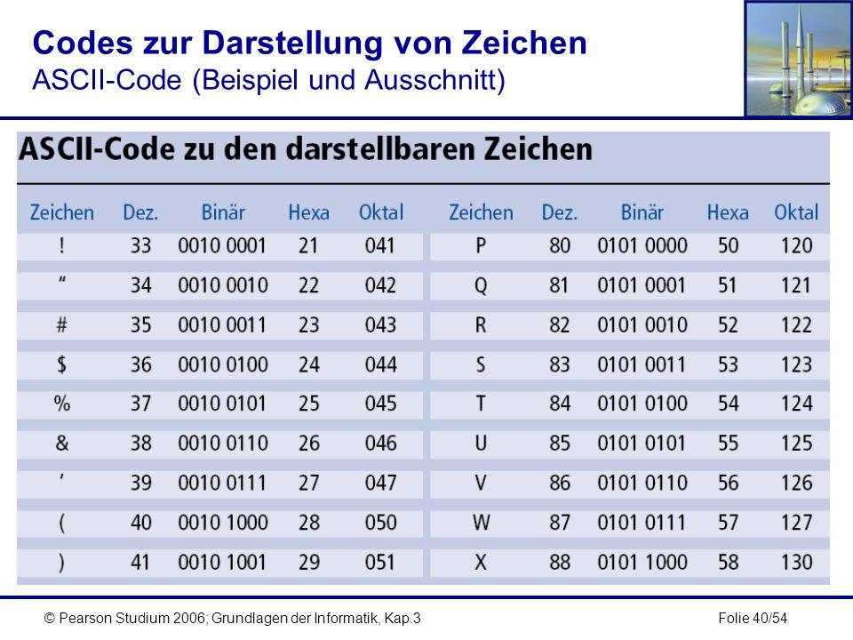 Codes zur Darstellung von Zeichen ASCII-Code (Beispiel und Ausschnitt)