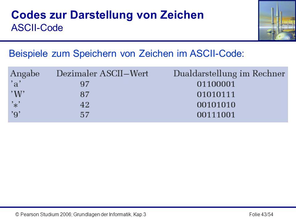 Codes zur Darstellung von Zeichen ASCII-Code