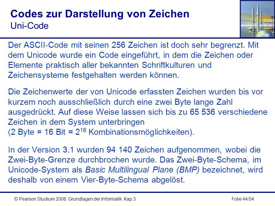 Codes zur Darstellung von Zeichen Uni-Code
