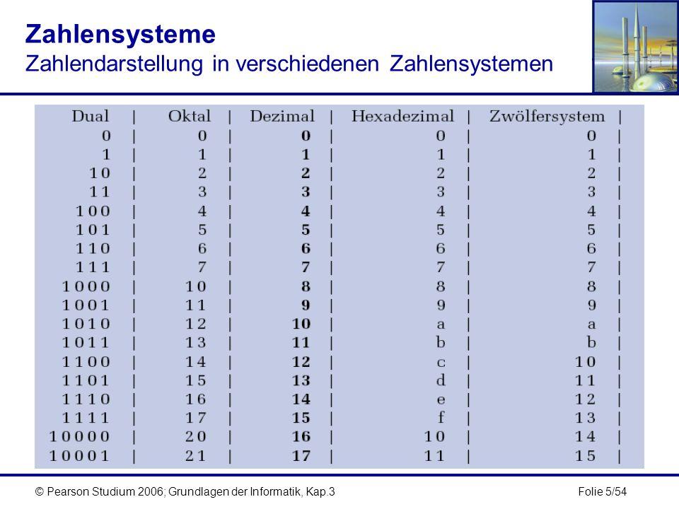 Zahlensysteme Zahlendarstellung in verschiedenen Zahlensystemen