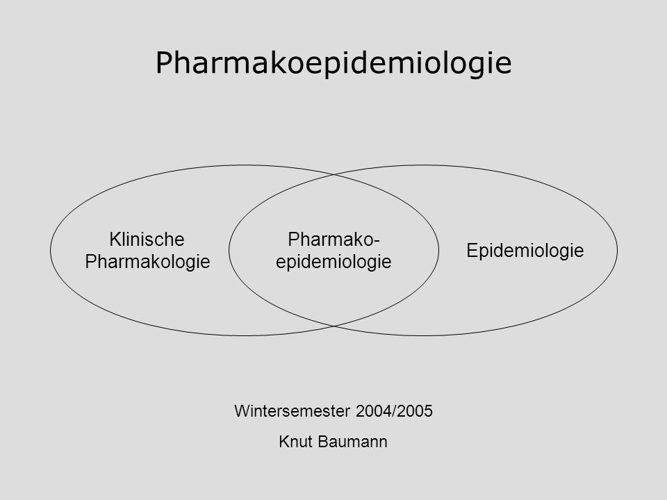 Pharmakoepidemiologie